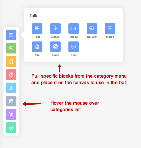 Chatbot building blocks grouped into categories