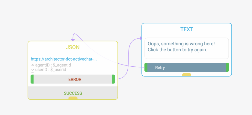 Example of error handling in the chatbot