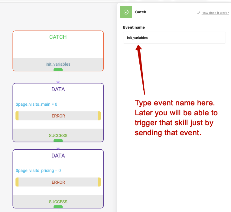 catch block listens to chatbot events