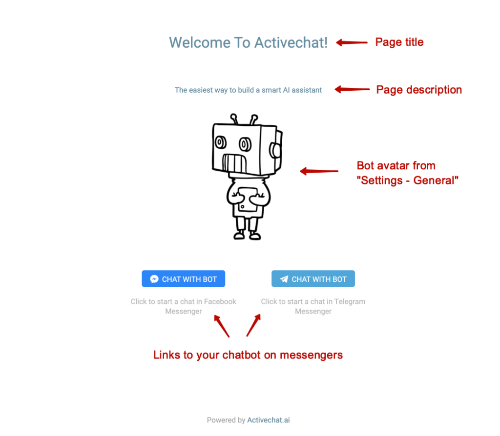 Example messengers landing page for your chatbot